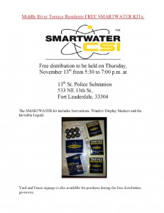 Second Smartwater Distribution