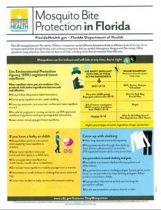 Zika Virus - Mosquito Bite Protection